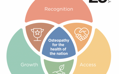 The Institute of Osteopathy Road Show